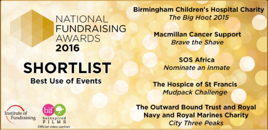 SOS Africa's Nominate an Inmate Fundraising Event at Shepton Mallet Prison Shortlisted for National Fundraising Award