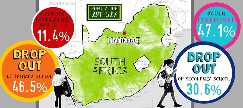 SOS Africa | Mafikeng, South Africa Education Statistics