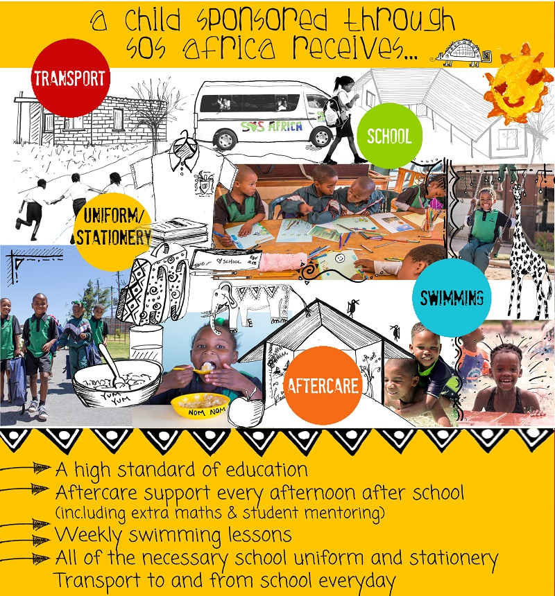 SOS Africa Charity School Fundraising Partnership/Link Scheme