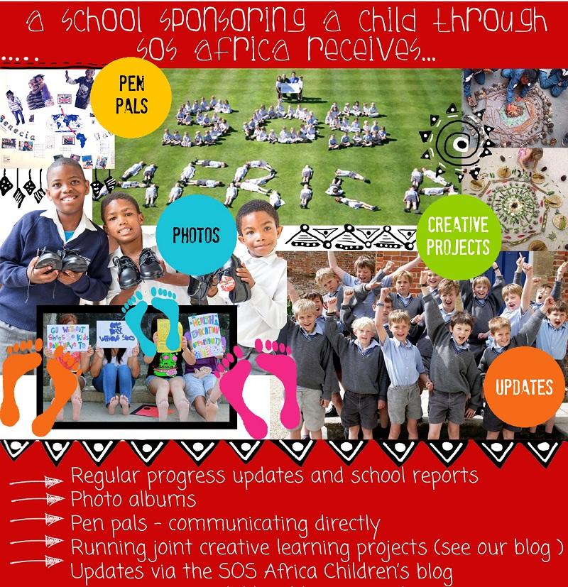 SOS Africa | School Charity Fundraising Partnership Link Scheme